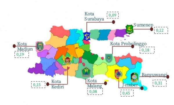 Delapan kota inflasi di Jawa Timur (BPS Kota Malang)