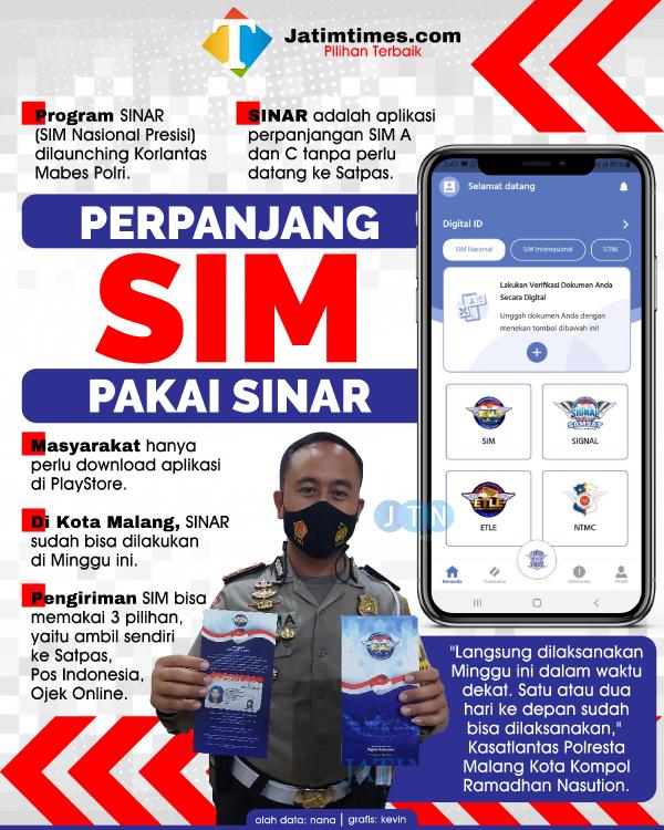 Korlantas Mabes Polri Launching SINAR, Permudah Masyarakat Perpanjangan SIM