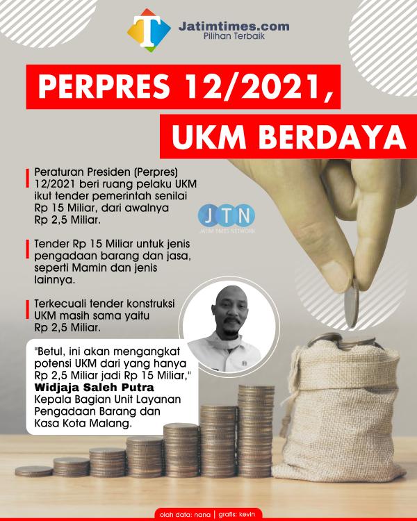 perpres-ukm-berdaya-03e538336977c28e0a.png