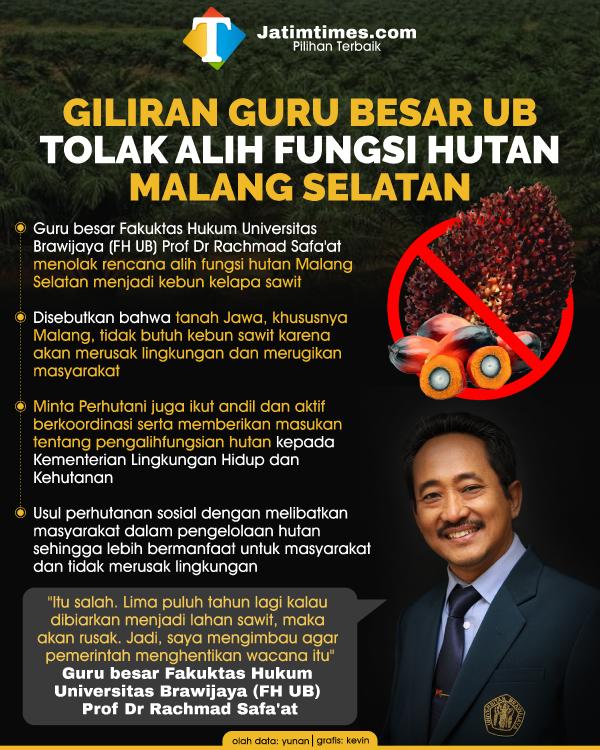 Guru Besar UB Tolak Keras Rencana Alih Fungsi Hutan Jadi Kebun Sawit di Malang Selatan