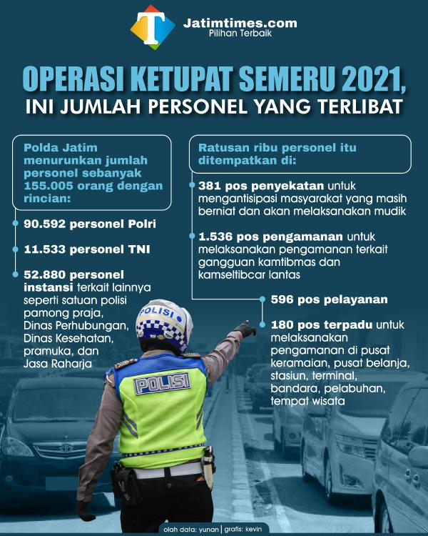 Gelar Apel Pasukan Operasi Ketupat Semeru 2021, Kapolda Jatim Tekankan Larangan Mudik
