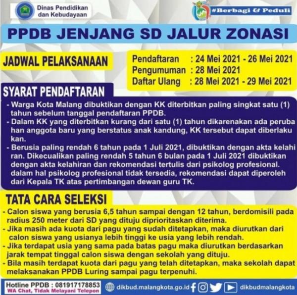 Jadwal PPDB Jalur Zonasi di Kota Malang untuk jenjang SD (istimewa)