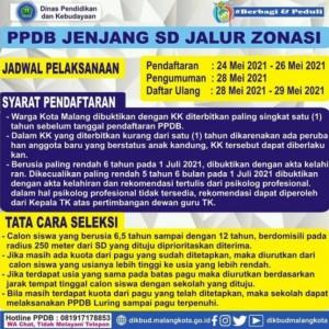 Siap-Siap Pendaftar PPDB Jalur Zonasi Jenjang SD, Catat Jadwal dan Persyaratannya Ini