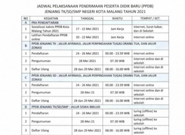 Jadwal PPDB SD dan TK di Kota Malang (Ist)