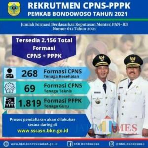 Rekrutmen CPNS-PPPK 2021,  Calon Pengabdi Negara di Kabupaten Bondowoso Yuk Siap-siap Daftar!
