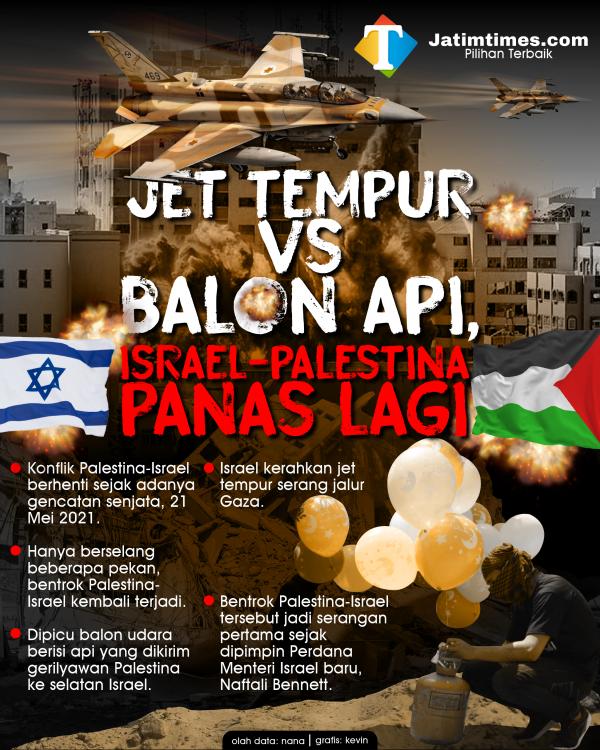 Israel Kembali Gempur Gaza, Balas Serangan Balon Api Palestina
