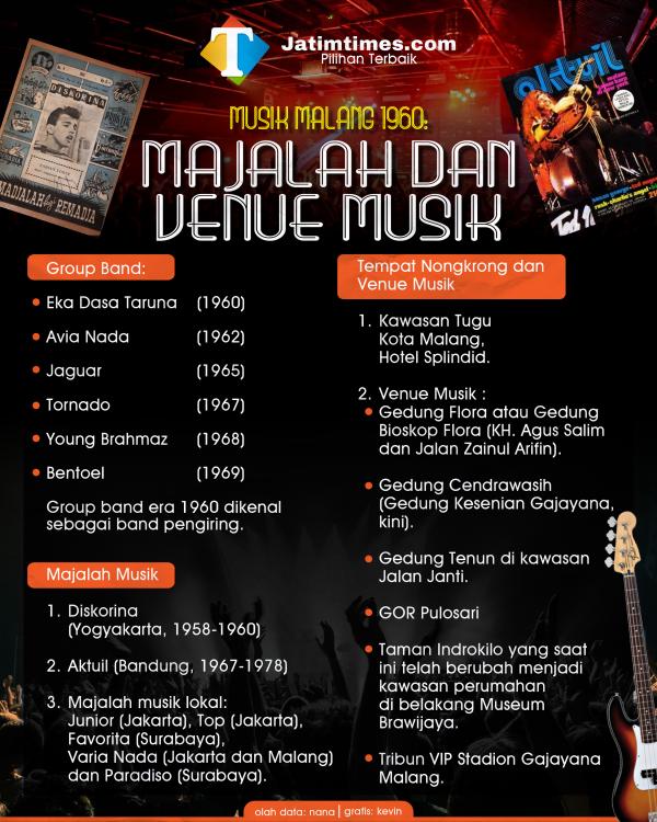 musik-malang-1960-01-012ca260398b55e8bd.png