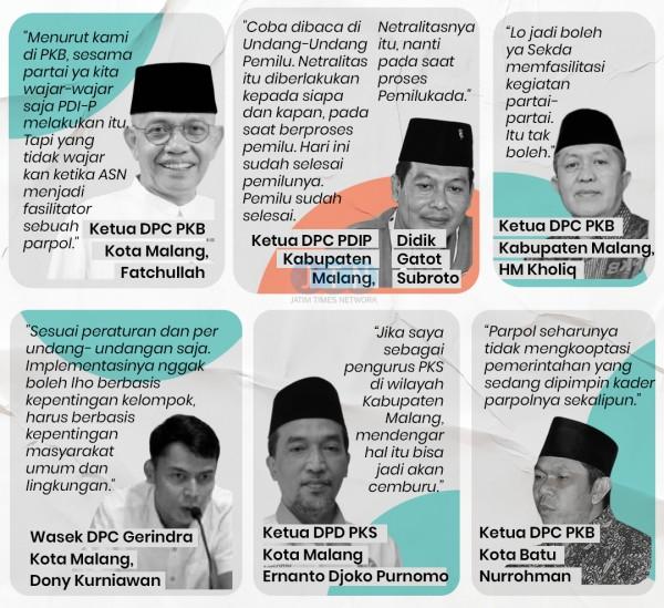 Politisi Malang Raya tanggapi surat Sekda Kabupaten Malang