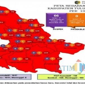 Varian Delta Mengganas, Seluruh Kecamatan di Tulungagung Kembali Zona Merah