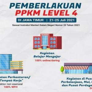 Kabupaten Tulungagung Masuk ke PPKM Level 4, Ini Alasannya