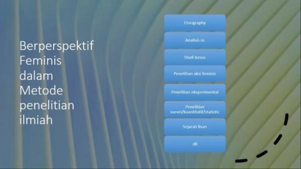 Webinar dengan tema strategis, yakni, Penelitian dan Publikasi Ilmiah Berperspektif Feminis (Ist)