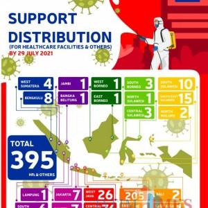 UGM Kerahkan Mahasiswa KKN-PPM dan Bantu Unit Pelayanan Kesehatan Atasi Covid-19 di Jawa Timur