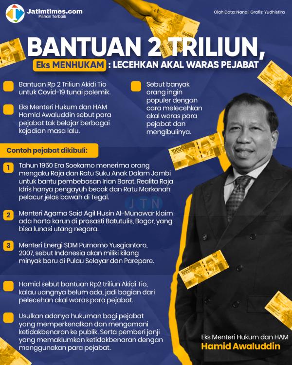 Sumbangan Akidi Tio Rp 2 Triliun Rencana Cair Hari Ini, Menteri Era SBY: Saya Sangsi Akal Waras Kita Semua