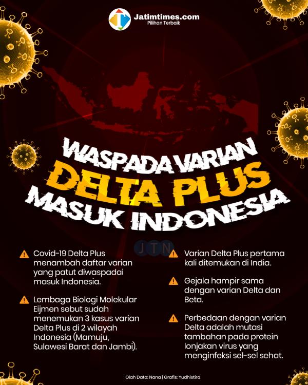 """Covid-19 Varian """"Delta Plus"""" Mulai Masuk Indonesia, Begini Cara Antisipasi Agar Tak Menyebar"""