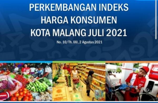 Perkembangan inflasi Kota Malang. (Ist)