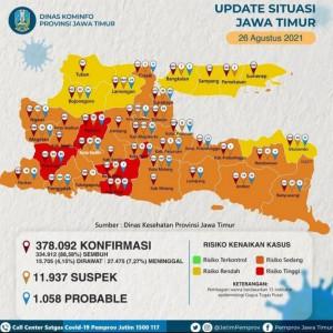 Pemkab Malang Sukses Tangani Covid-19, Status Berubah Zona Orange