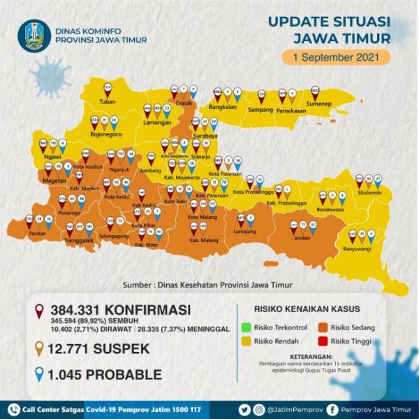 Update situasi Jawa Timur. (Foto: Pemprov Jatim)