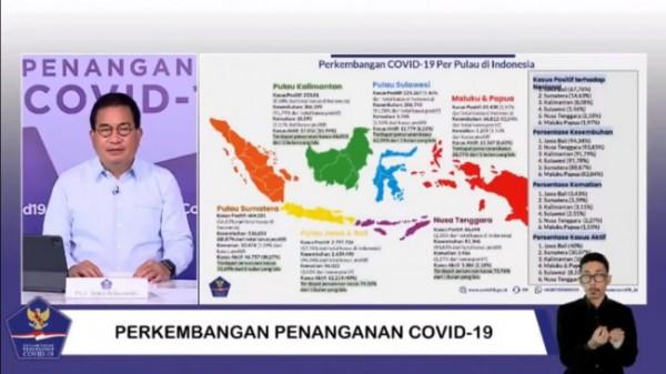 Juru Bicara dan Ketua Tim Pakar Satuan Tugas (Satgas) Penanganan Covid-19 Prof Wiku Adisasmito dalam Keterangan Pers yang secara virtual yang digelar Komite Penanganan Covid-19 dan Pemulihan Ekonomi Nasional (KCP-PEN) (Ist)