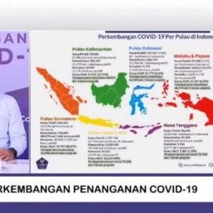 Jawa Bali Sumbang 67,76 % Kasus Covid-19, Akurasi Data di Daerah Jadi Perhatian