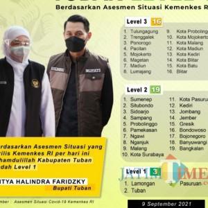 Tuban Masuk Level 1 PPKM Darurat Jawa-Bali, Penanganan Hulu-Hilir Jadi Kunci Utama