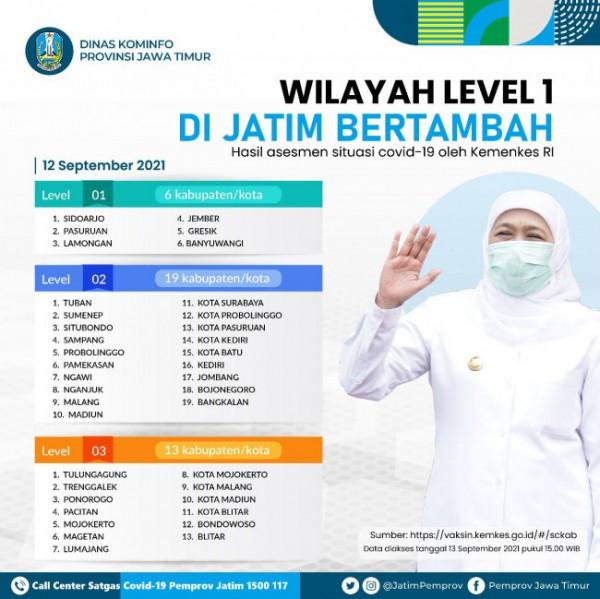 Wilayah level 1,2, 3 Jawa Timur. (Foto: Pemprov Jatim)
