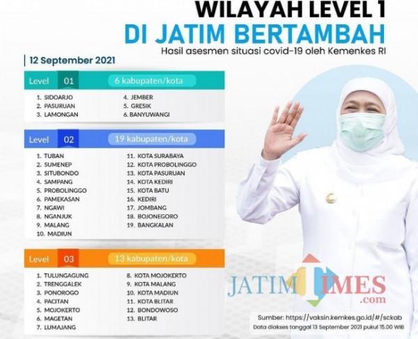 Screenshot Status Level PPKM Darurat di Jawa Timur (14/09/2021) (IG jatimpemprov/Jatim TIMES)