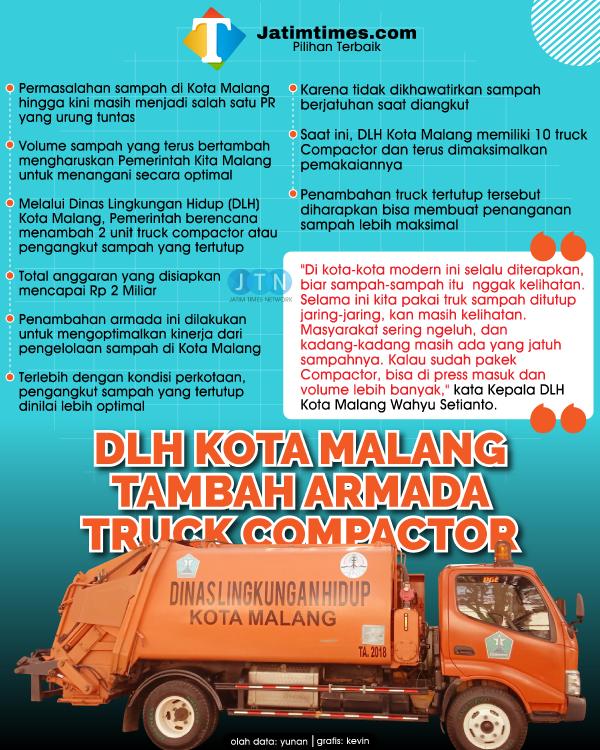 Maksimalkan Pengelolaan Sampah, DLH Kota Malang Tambah 2 Unit Truck Compactor