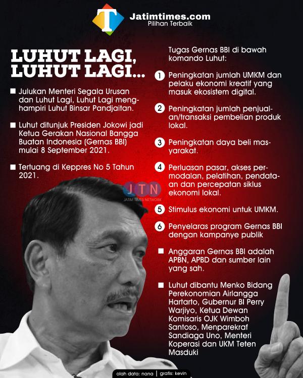 Lagi, Luhut Ditunjuk Jokowi Jadi Ketua Tim Gernas Bangga Buatan RI, Apa Saja Tugasnya?
