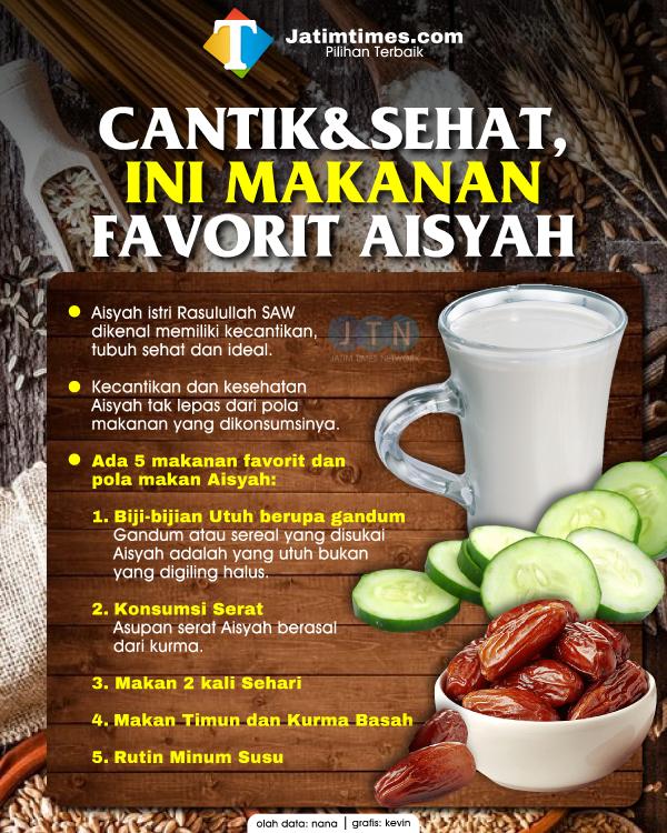 5 Makanan Favorit Aisyah Istri Rasulullah yang Membuatnya Punya Tubuh Ideal dan Cantik