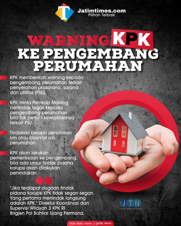 23 Pengembang Perumahan Serahkan PSU, KPK: Jika Bandel, Pemda Bisa Tindak Tegas