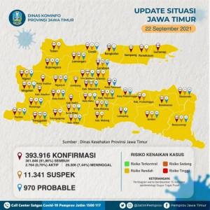 Update Covid-19 Kota Batu, Skor Naik 2,61 dan Bertahan di Zona Kuning