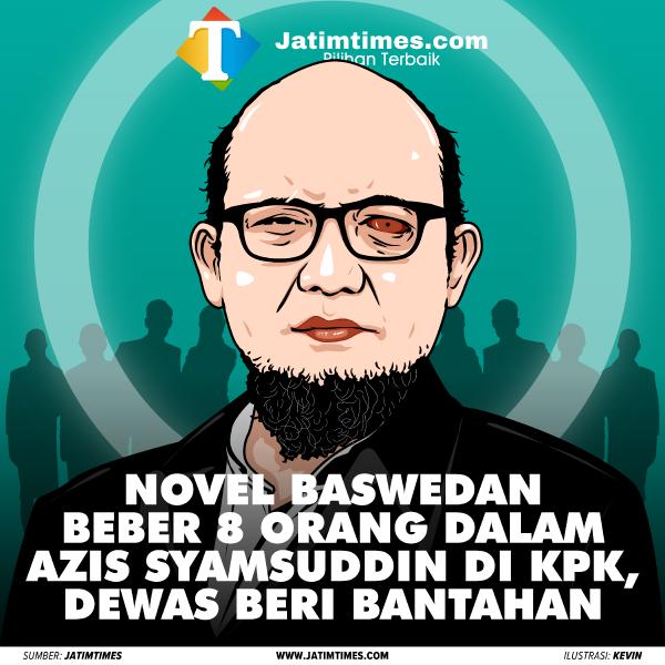 Novel Baswedan Beber 8 Orang Dalam Azis Syamsuddin di KPK, Dewas Beri Bantahan